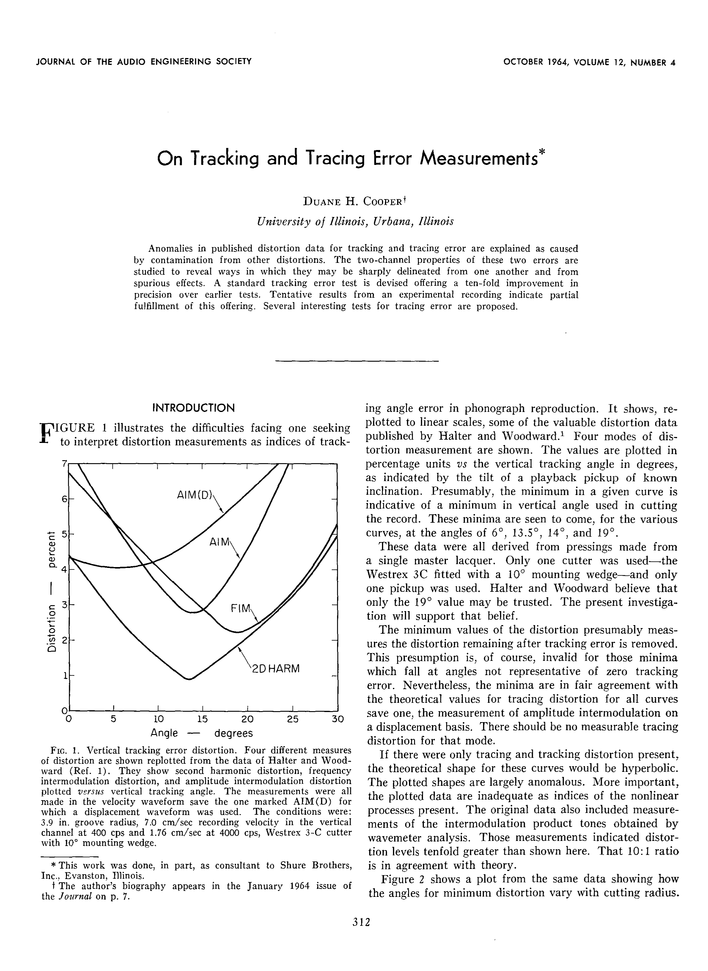 AES E Library Tracking and Tracing Error Measurement